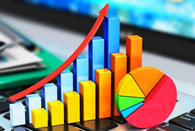 Հայաստանում տնտեսական ակտիվության ցուցանիշը 5 ամսում աճել է 4.3 տոկոսով, մայիսին՝ 10.9 տոկոսով